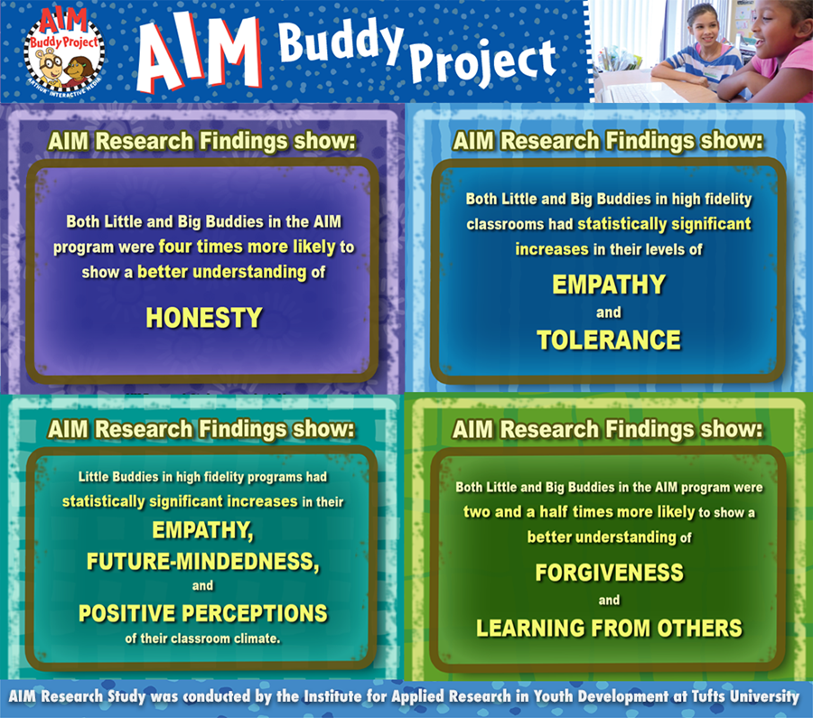 Arthur Interactive Media (AIM) Buddy Project is a success!